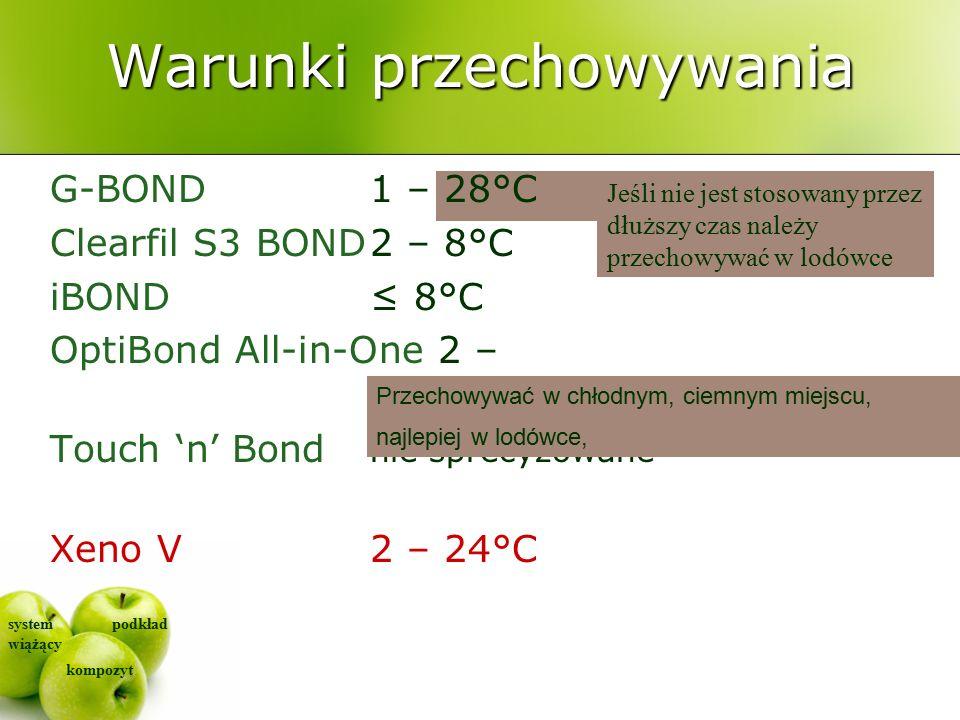 system wiążący kompozyt podkład Jeśli nie jest stosowany przez dłuższy czas należy przechowywać w lodówce Warunki przechowywania G-BOND1 – 28°C Clearfil S3 BOND2 – 8°C iBOND≤ 8°C OptiBond All-in-One 2 – 8°C Touch 'n' Bond nie sprecyzowane Xeno V2 – 24°C Przechowywać w chłodnym, ciemnym miejscu, najlepiej w lodówce,