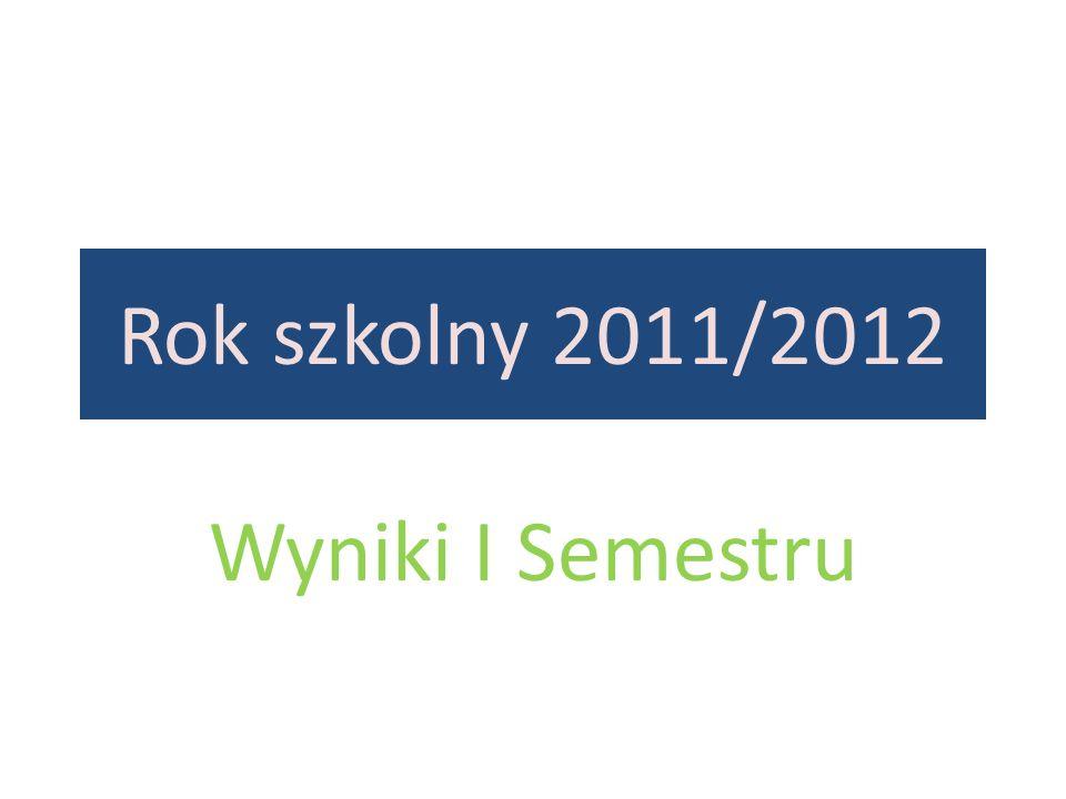 Rok szkolny 2011/2012 Wyniki I Semestru