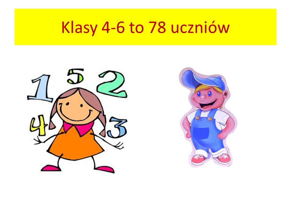 Klasy 4-6 to 78 uczniów