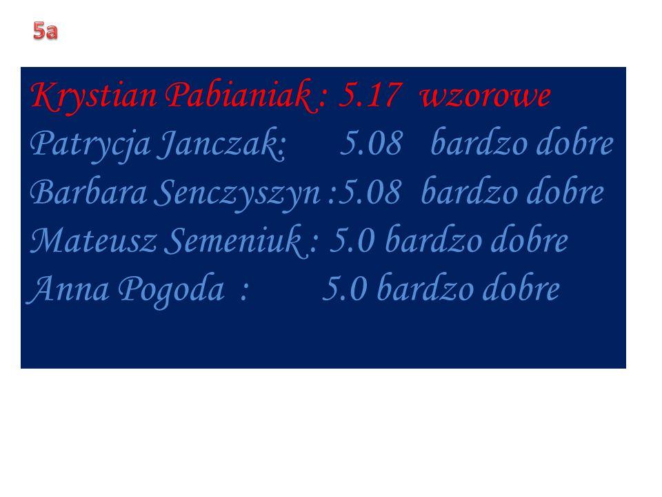 Krystian Pabianiak : 5.17 wzorowe Patrycja Janczak: 5.08 bardzo dobre Barbara Senczyszyn :5.08 bardzo dobre Mateusz Semeniuk : 5.0 bardzo dobre Anna Pogoda : 5.0 bardzo dobre