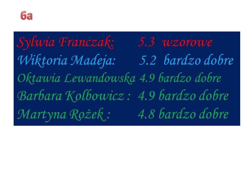 Sylwia Franczak: 5.3 wzorowe Wiktoria Madeja: 5.2 bardzo dobre Oktawia Lewandowska 4.9 bardzo dobre Barbara Kolbowicz : 4.9 bardzo dobre Martyna Rożek : 4.8 bardzo dobre