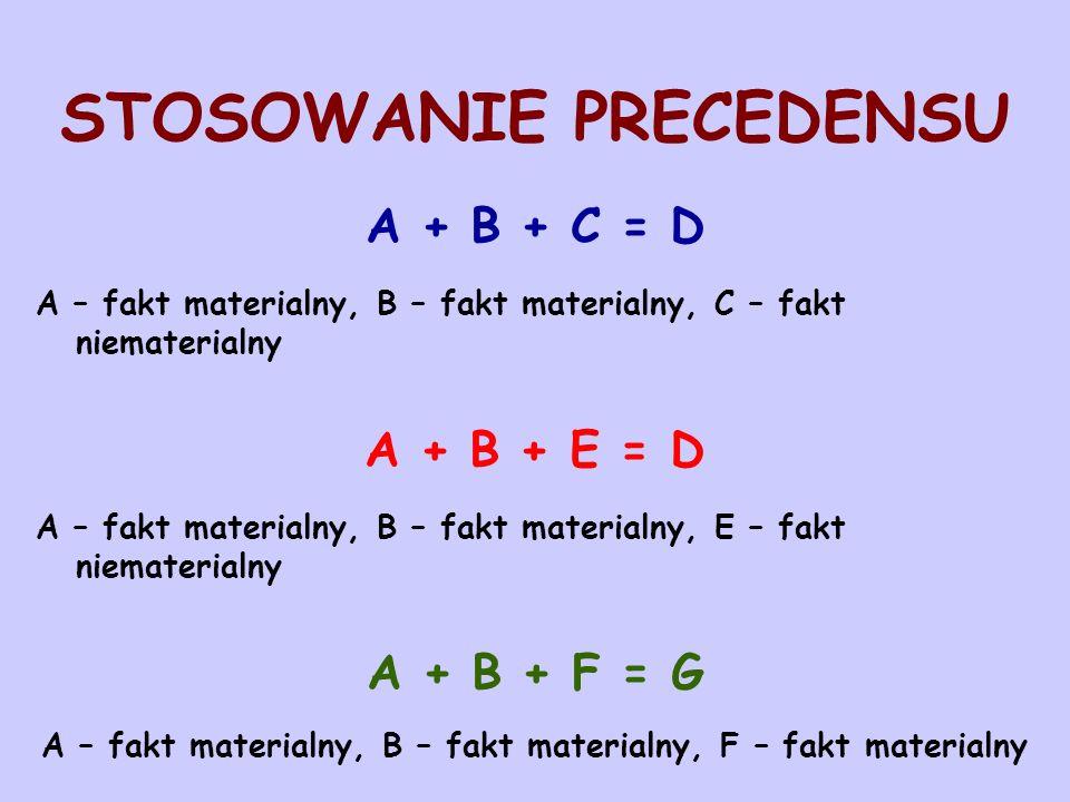 STOSOWANIE PRECEDENSU A + B + C = D A – fakt materialny, B – fakt materialny, C – fakt niematerialny A + B + E = D A – fakt materialny, B – fakt materialny, E – fakt niematerialny A + B + F = G A – fakt materialny, B – fakt materialny, F – fakt materialny