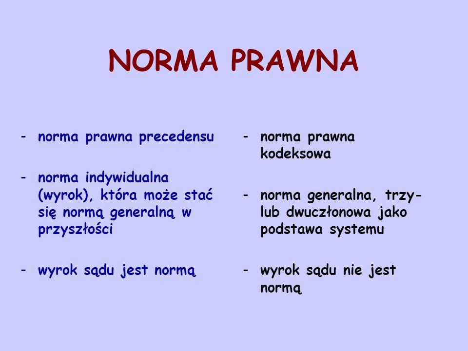 NORMA PRAWNA -norma prawna precedensu -norma indywidualna (wyrok), która może stać się normą generalną w przyszłości -wyrok sądu jest normą -norma prawna kodeksowa -norma generalna, trzy- lub dwuczłonowa jako podstawa systemu -wyrok sądu nie jest normą