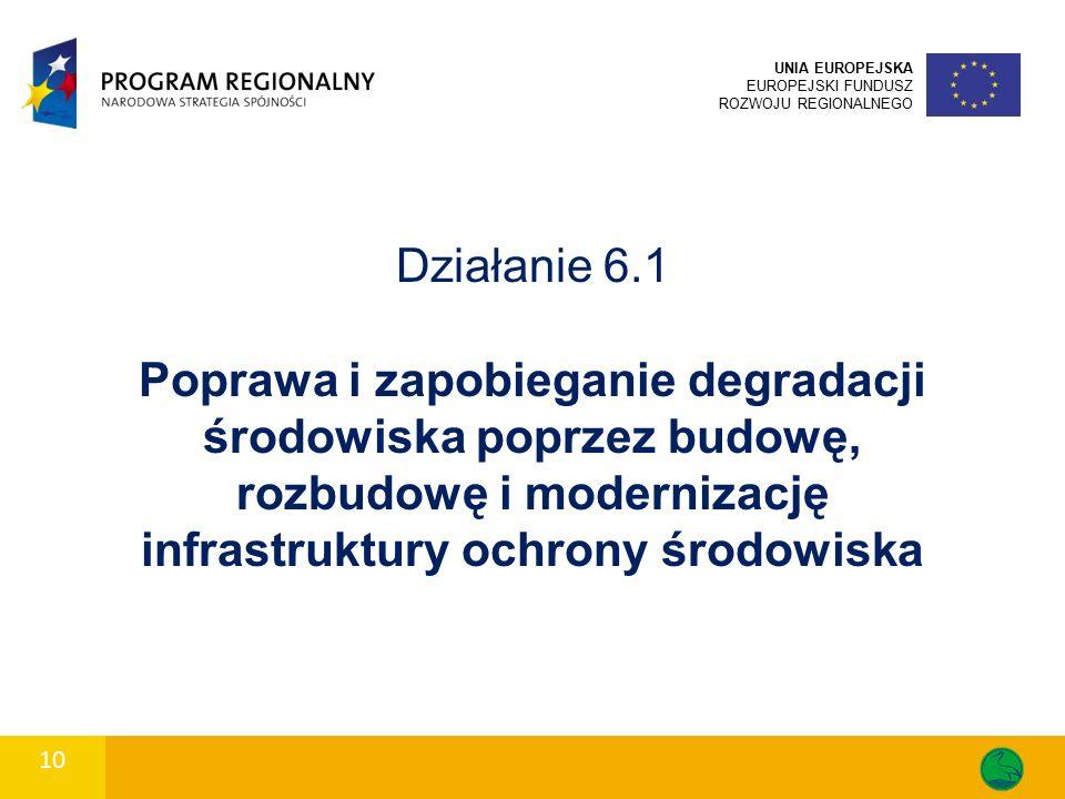 10 UNIA EUROPEJSKA EUROPEJSKI FUNDUSZ ROZWOJU REGIONALNEGO Działanie 6.1 Poprawa i zapobieganie degradacji środowiska poprzez budowę, rozbudowę i modernizację infrastruktury ochrony środowiska