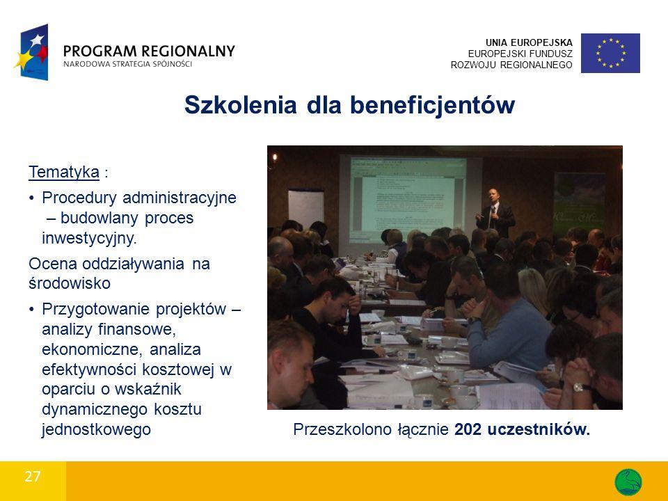 27 UNIA EUROPEJSKA EUROPEJSKI FUNDUSZ ROZWOJU REGIONALNEGO Szkolenia dla beneficjentów Tematyka : Procedury administracyjne – budowlany proces inwesty