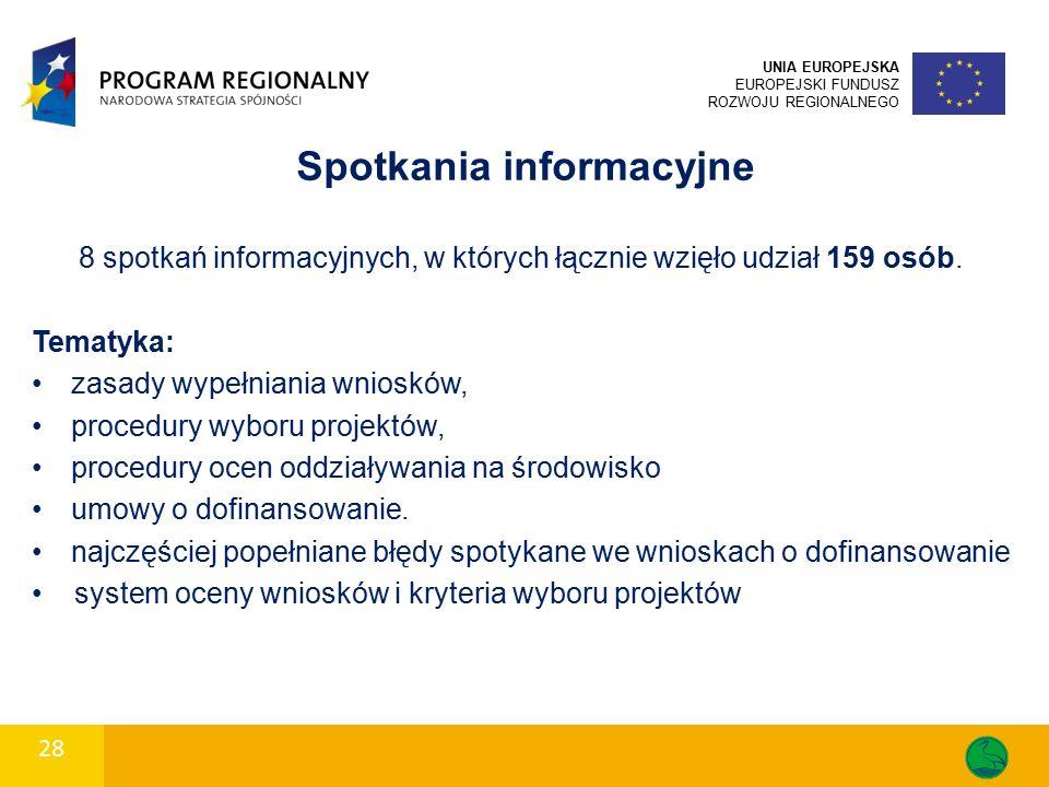 28 UNIA EUROPEJSKA EUROPEJSKI FUNDUSZ ROZWOJU REGIONALNEGO Spotkania informacyjne 8 spotkań informacyjnych, w których łącznie wzięło udział 159 osób.