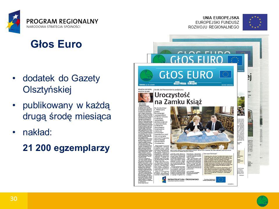 30 UNIA EUROPEJSKA EUROPEJSKI FUNDUSZ ROZWOJU REGIONALNEGO Głos Euro dodatek do Gazety Olsztyńskiej publikowany w każdą drugą środę miesiąca nakład: 21 200 egzemplarzy