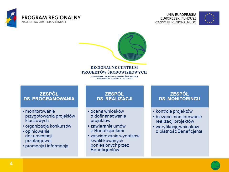 5 UNIA EUROPEJSKA EUROPEJSKI FUNDUSZ ROZWOJU REGIONALNEGO Oś priorytetowa 6: Środowisko przyrodnicze Działanie 6.1: Poprawa i zapobieganie degradacji środowiska poprzez budowę, rozbudowę i modernizację infrastruktury ochrony środowiska 6.1.1 Gospodarka odpadami i ochrona powierzchni ziemi 6.1.2 Gospodarka wodno-ściekowa Działanie 6.2: Ochrona środowiska przed zanieczyszczeniami i zniszczeniami 6.2.1 Wykorzystanie odnawialnych źródeł energii 6.2.2 Bezpieczeństwo ekologiczne