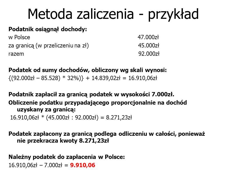 Metoda zaliczenia - przykład Podatnik osiągnął dochody: w Polsce 47.000zł za granicą (w przeliczeniu na zł) 45.000zł razem 92.000zł Podatek od sumy dochodów, obliczony wg skali wynosi: {(92.000zł – 85.528) * 32%)} + 14.839,02zł = 16.910,06zł Podatnik zapłacił za granicą podatek w wysokości 7.000zł.