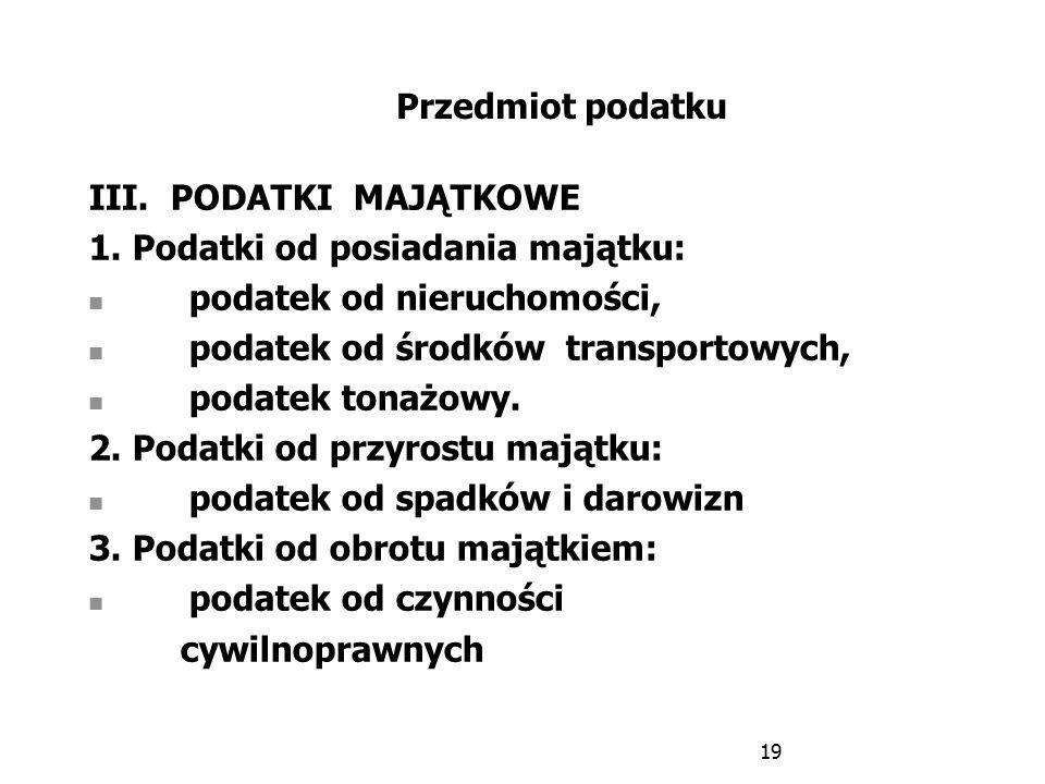 III. PODATKI MAJĄTKOWE 1.