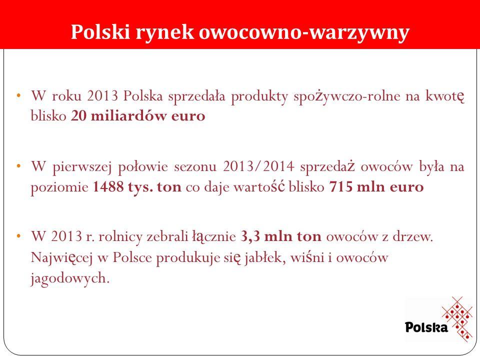 Polski rynek owocowno-warzywny W roku 2013 Polska sprzedała produkty spo ż ywczo-rolne na kwot ę blisko 20 miliardów euro W pierwszej połowie sezonu 2013/2014 sprzeda ż owoców była na poziomie 1488 tys.