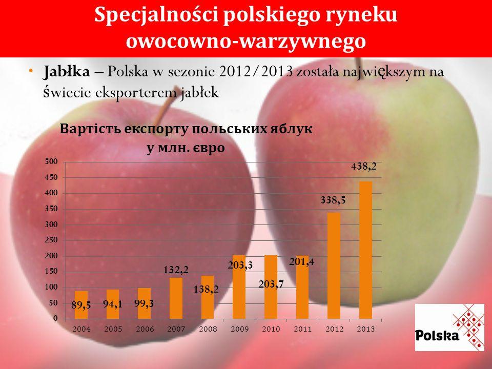 Specjalności polskiego ryneku owocowno-warzywnego Jabłka – Polska w sezonie 2012/2013 została najwi ę kszym na ś wiecie eksporterem jabłek