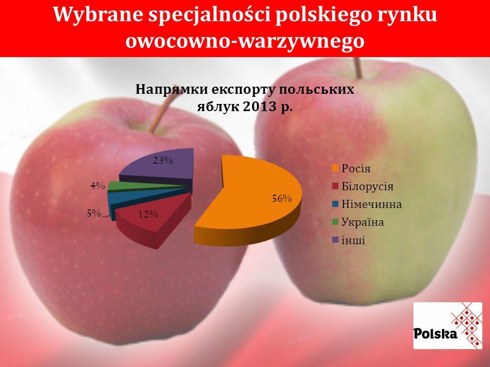 Wybrane specjalności polskiego rynku owocowno-warzywnego