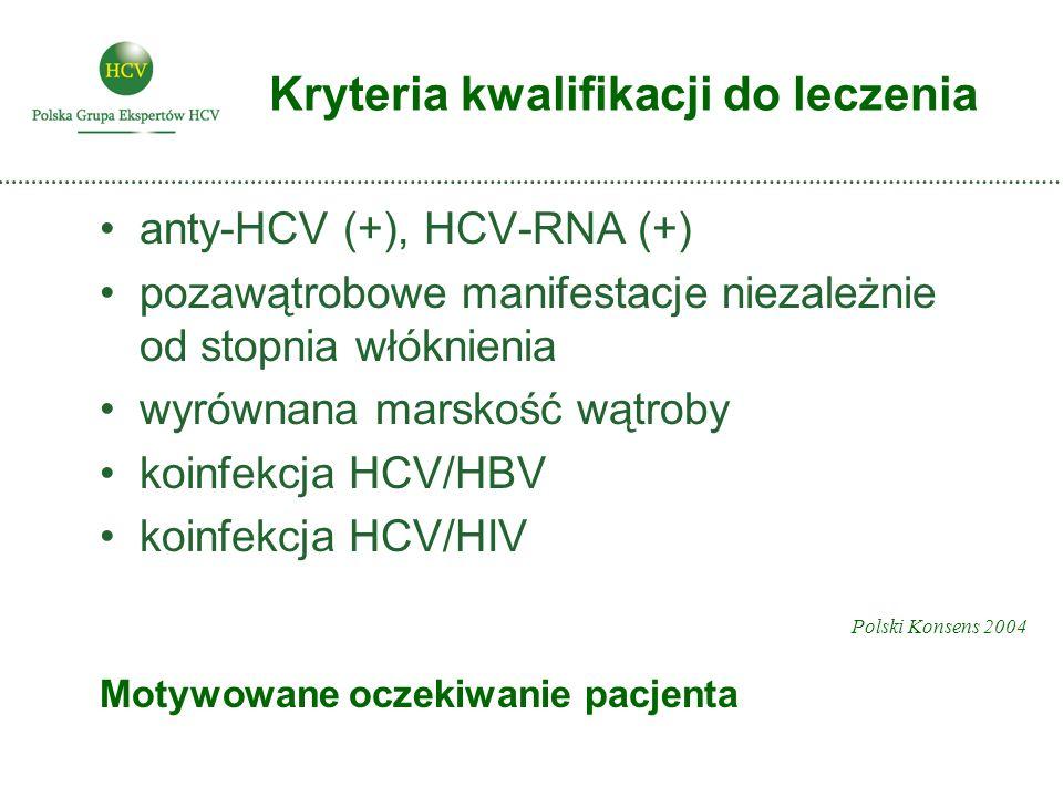 Kryteria kwalifikacji do leczenia anty-HCV (+), HCV-RNA (+) pozawątrobowe manifestacje niezależnie od stopnia włóknienia wyrównana marskość wątroby koinfekcja HCV/HBV koinfekcja HCV/HIV Polski Konsens 2004 Motywowane oczekiwanie pacjenta