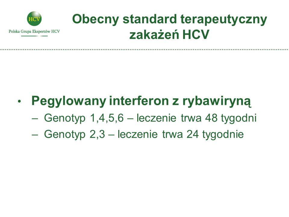 Obecny standard terapeutyczny zakażeń HCV Pegylowany interferon z rybawiryną – Genotyp 1,4,5,6 – leczenie trwa 48 tygodni – Genotyp 2,3 – leczenie trwa 24 tygodnie