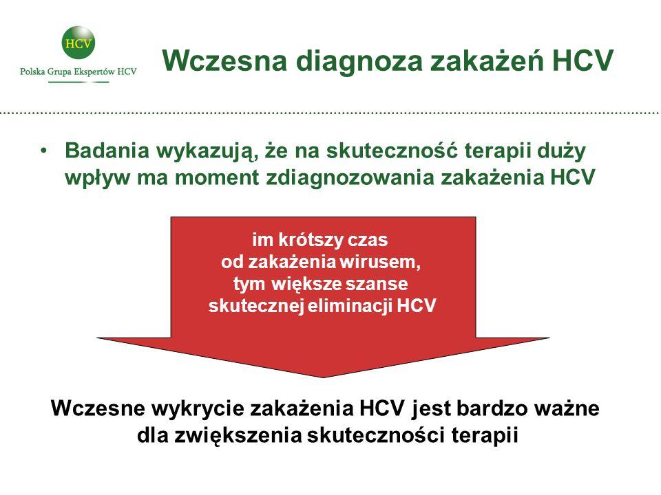 Wczesna diagnoza zakażeń HCV Badania wykazują, że na skuteczność terapii duży wpływ ma moment zdiagnozowania zakażenia HCV im krótszy czas od zakażenia wirusem, tym większe szanse skutecznej eliminacji HCV Wczesne wykrycie zakażenia HCV jest bardzo ważne dla zwiększenia skuteczności terapii