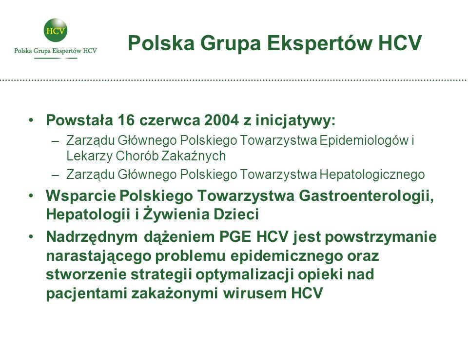 Polska Grupa Ekspertów HCV Powstała 16 czerwca 2004 z inicjatywy: –Zarządu Głównego Polskiego Towarzystwa Epidemiologów i Lekarzy Chorób Zakaźnych –Zarządu Głównego Polskiego Towarzystwa Hepatologicznego Wsparcie Polskiego Towarzystwa Gastroenterologii, Hepatologii i Żywienia Dzieci Nadrzędnym dążeniem PGE HCV jest powstrzymanie narastającego problemu epidemicznego oraz stworzenie strategii optymalizacji opieki nad pacjentami zakażonymi wirusem HCV