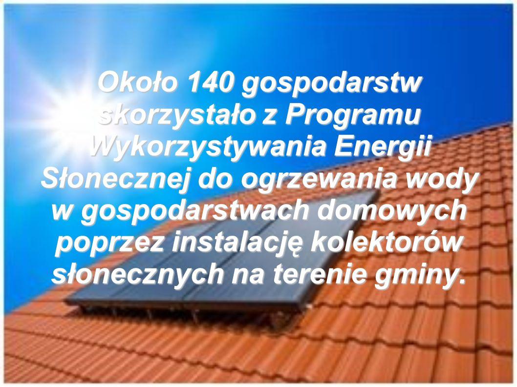 Około 140 gospodarstw skorzystało z Programu Wykorzystywania Energii Słonecznej do ogrzewania wody w gospodarstwach domowych poprzez instalację kolektorów słonecznych na terenie gminy.
