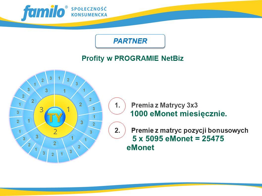 Profity w PROGRAMIE NetBiz 1. Premia z Matrycy 3x3 1000 eMonet miesięcznie. 2. Premie z matryc pozycji bonusowych 5 x 5095 eMonet = 25475 eMonet PARTN