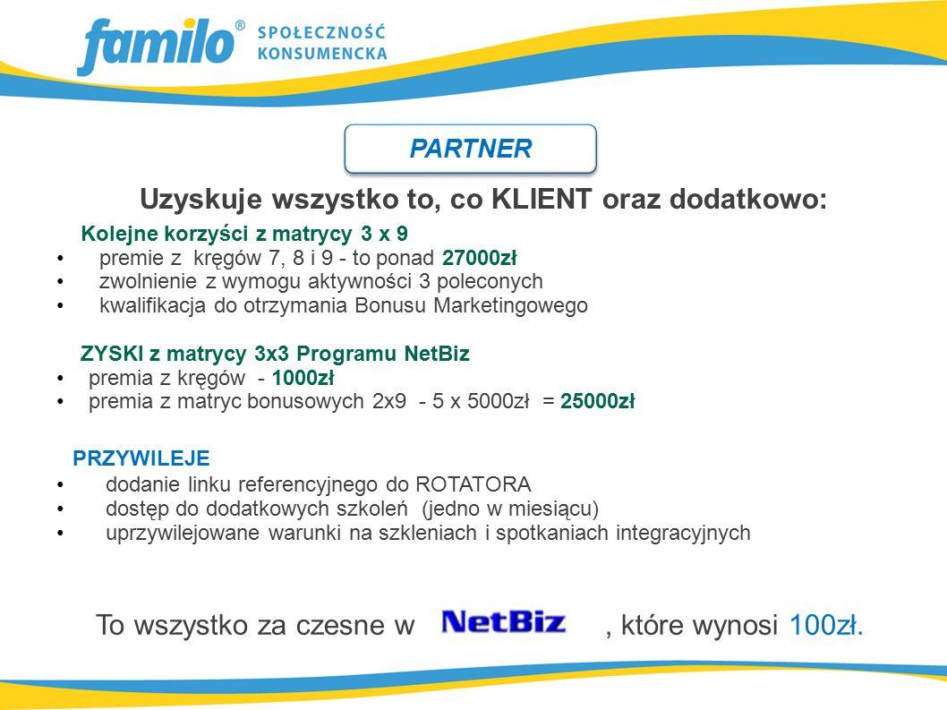 Program NetBiz umożliwia Tobie oraz Twoim znajomym: Wykorzystaj swoją szansę.