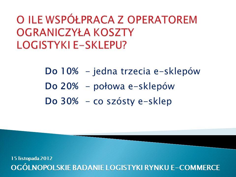 15 listopada 2012 OGÓLNOPOLSKIE BADANIE LOGISTYKI RYNKU E-COMMERCE - jedna trzecia e-sklepów - połowa e-sklepów - co szósty e-sklep Do 10% Do 20% Do 30%