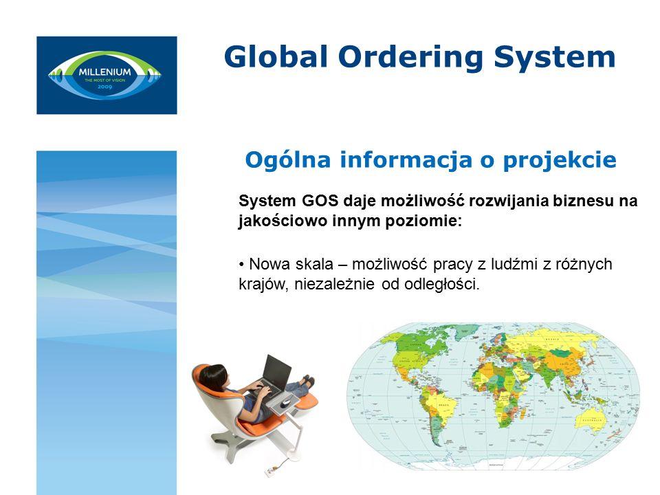 Global Ordering System Ogólna informacja o projekcie System GOS daje możliwość rozwijania biznesu na jakościowo innym poziomie: Nowa skala – możliwość pracy z ludźmi z różnych krajów, niezależnie od odległości.