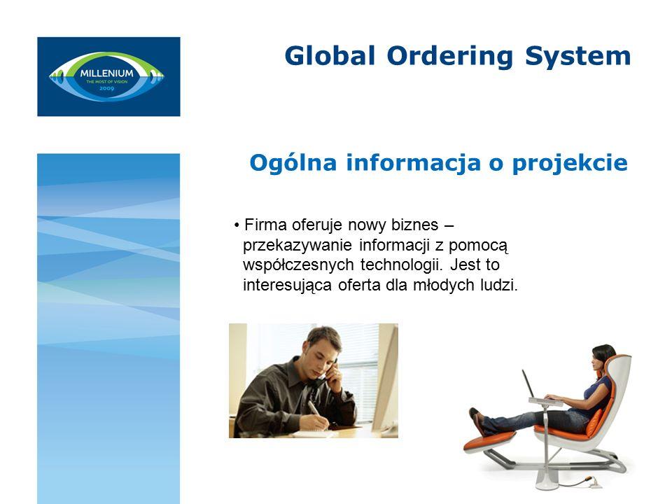 Global Ordering System Ogólna informacja o projekcie Firma oferuje nowy biznes – przekazywanie informacji z pomocą współczesnych technologii.
