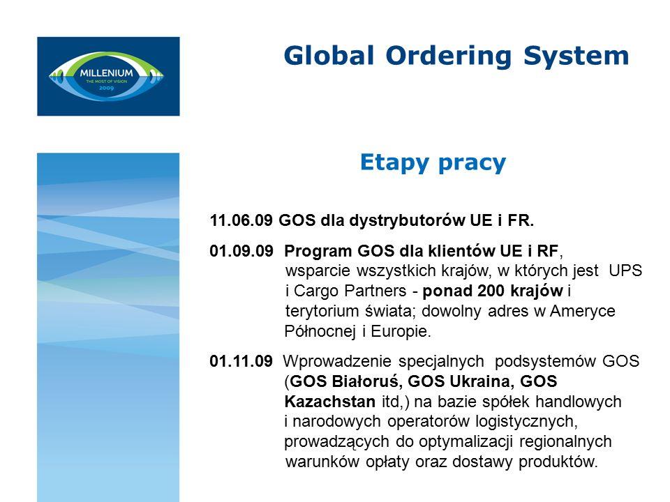 Global Ordering System Etapy pracy 11.06.09 GOS dla dystrybutorów UE i FR. 01.09.09 Program GOS dla klientów UE i RF, wsparcie wszystkich krajów, w kt