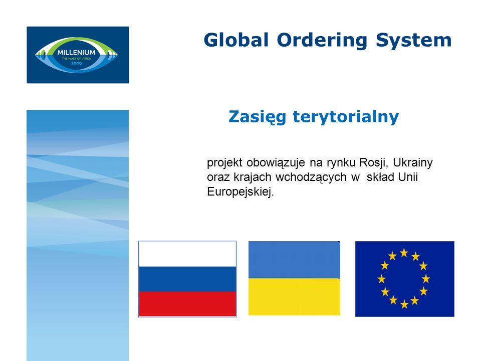 Global Ordering System Zasięg terytorialny projekt obowiązuje na rynku Rosji, Ukrainy oraz krajach wchodzących w skład Unii Europejskiej.