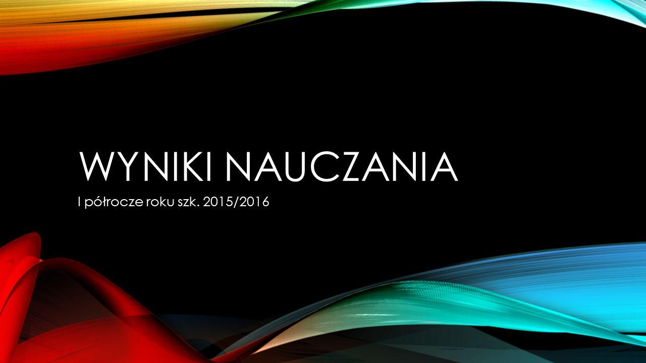 WYNIKI NAUCZANIA I półrocze roku szk. 2015/2016