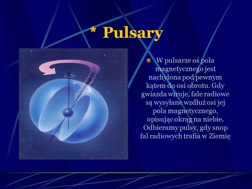 * Pulsary W pulsarze oś pola magnetycznego jest nachylona pod pewnym kątem do osi obrotu.