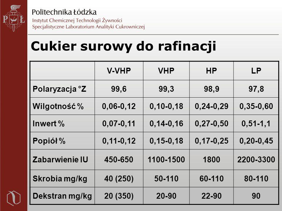 Cukier surowy do rafinacji V-VHPVHPHPLP Polaryzacja °Z99,699,398,997,8 Wilgotność %0,06-0,120,10-0,180,24-0,290,35-0,60 Inwert %0,07-0,110,14-0,160,27-0,500,51-1,1 Popiół %0,11-0,120,15-0,180,17-0,250,20-0,45 Zabarwienie IU450-6501100-150018002200-3300 Skrobia mg/kg40 (250)50-11060-11080-110 Dekstran mg/kg20 (350)20-9022-9090