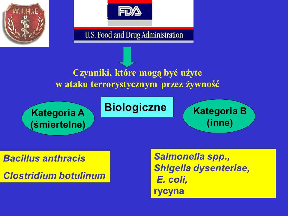 Czynniki, które mogą być użyte w ataku terrorystycznym przez żywność Kategoria A (śmiertelne) Kategoria B (inne) Bacillus anthracis Clostridium botuli
