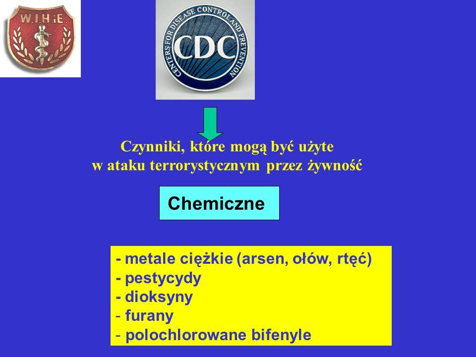Czynniki, które mogą być użyte w ataku terrorystycznym przez żywność - metale ciężkie (arsen, ołów, rtęć) - pestycydy - dioksyny - furany - polochloro