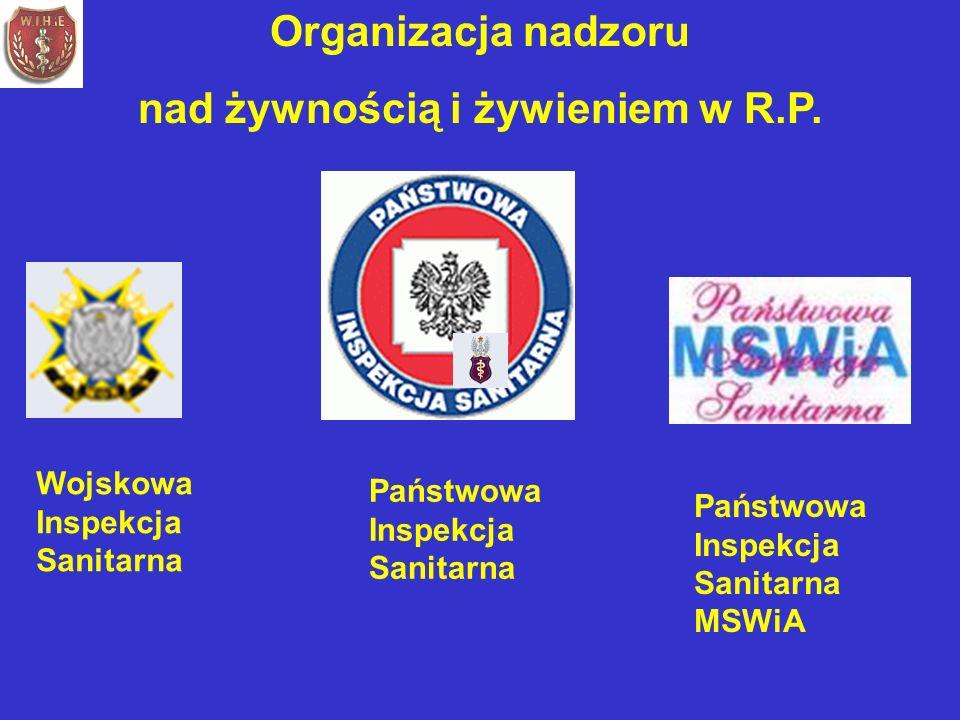 Organizacja nadzoru nad żywnością i żywieniem w R.P. Wojskowa Inspekcja Sanitarna Państwowa Inspekcja Sanitarna Państwowa Inspekcja Sanitarna MSWiA