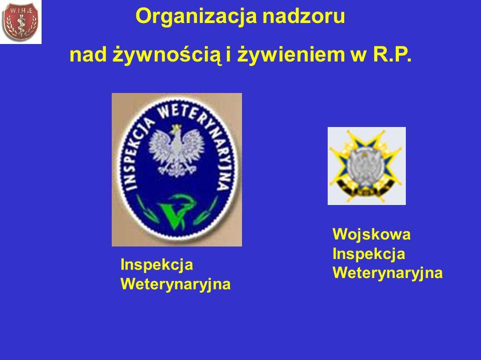 Organizacja nadzoru nad żywnością i żywieniem w R.P. Wojskowa Inspekcja Weterynaryjna Inspekcja Weterynaryjna