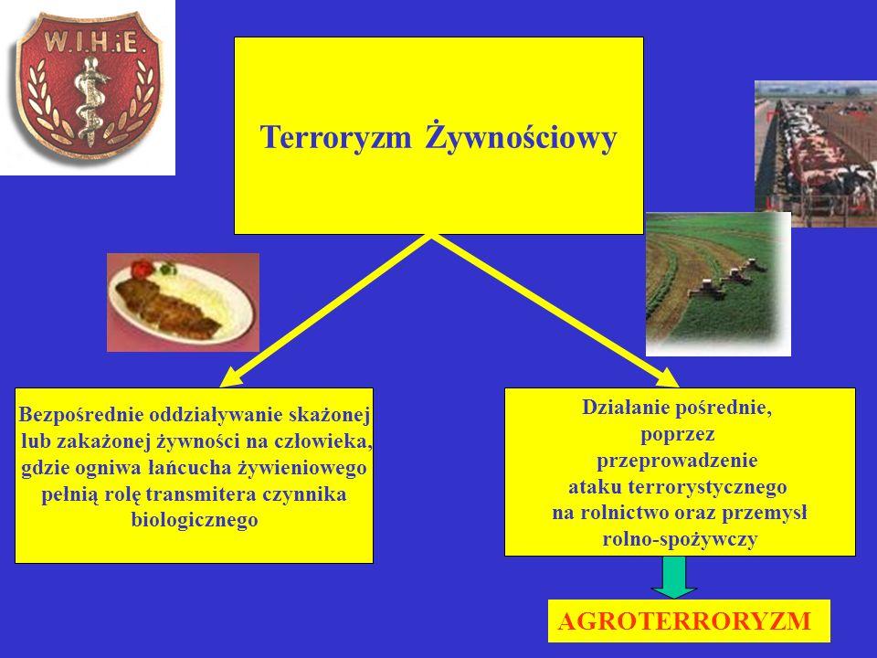 Terroryzm Żywnościowy Bezpośrednie oddziaływanie skażonej lub zakażonej żywności na człowieka, gdzie ogniwa łańcucha żywieniowego pełnią rolę transmit