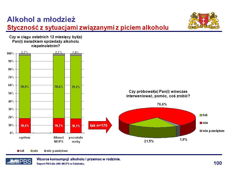 100 Wzorce konsumpcji alkoholu i przemoc w rodzinie.
