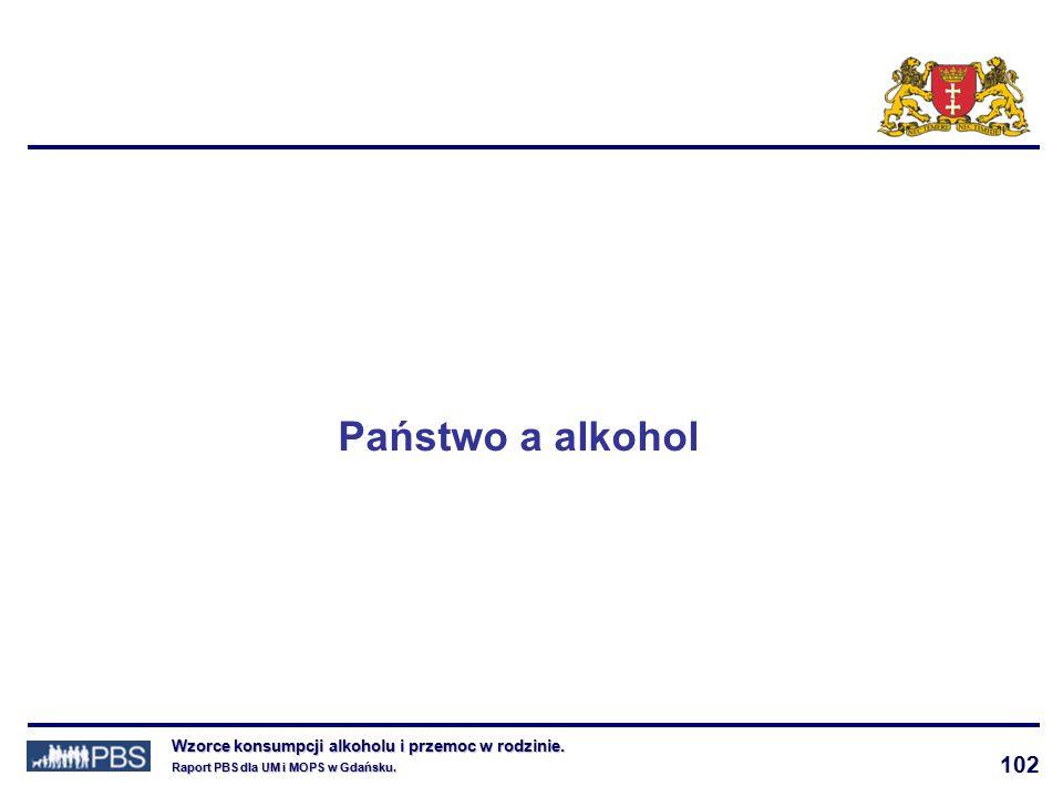 102 Wzorce konsumpcji alkoholu i przemoc w rodzinie.