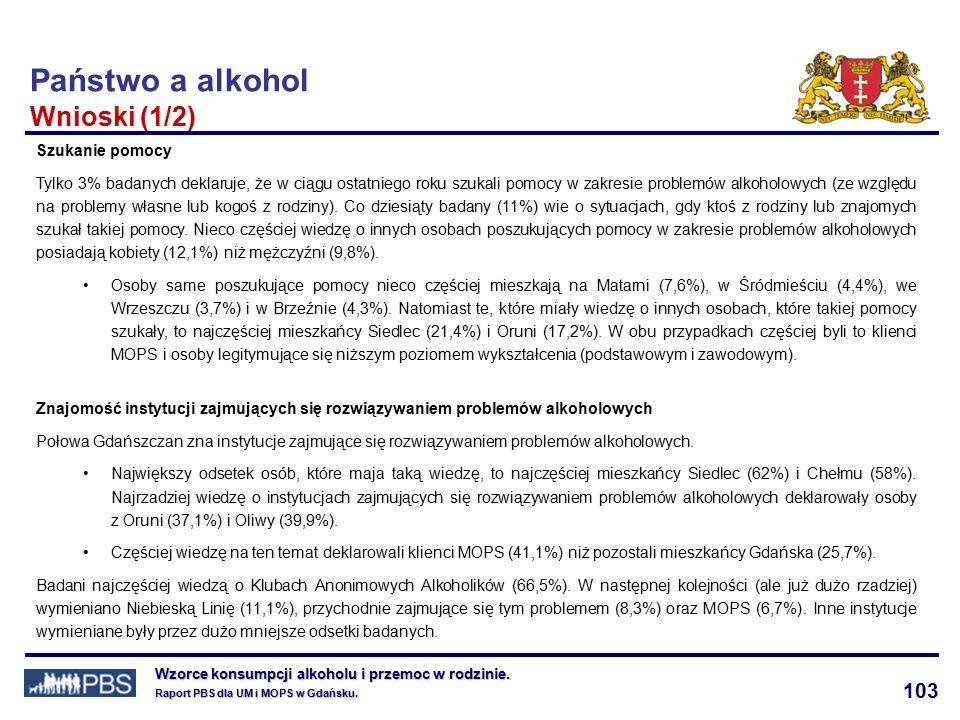 103 Wzorce konsumpcji alkoholu i przemoc w rodzinie.