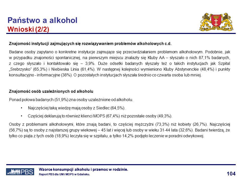 104 Wzorce konsumpcji alkoholu i przemoc w rodzinie.