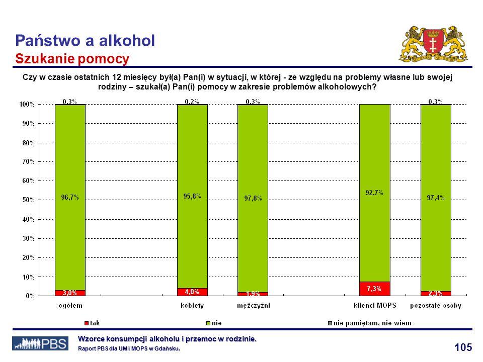 105 Wzorce konsumpcji alkoholu i przemoc w rodzinie.