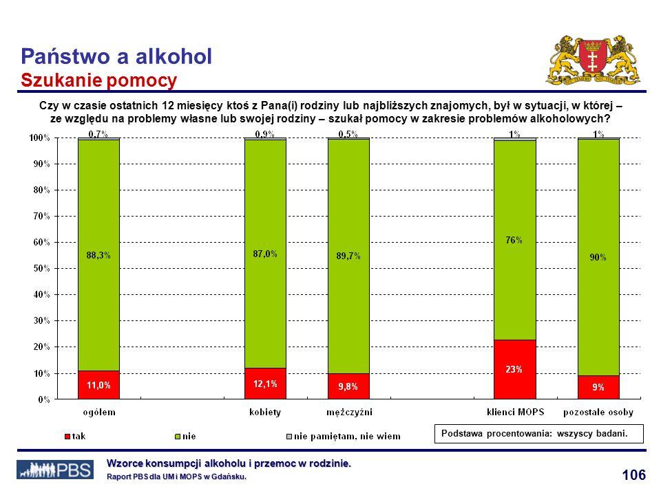 106 Wzorce konsumpcji alkoholu i przemoc w rodzinie.