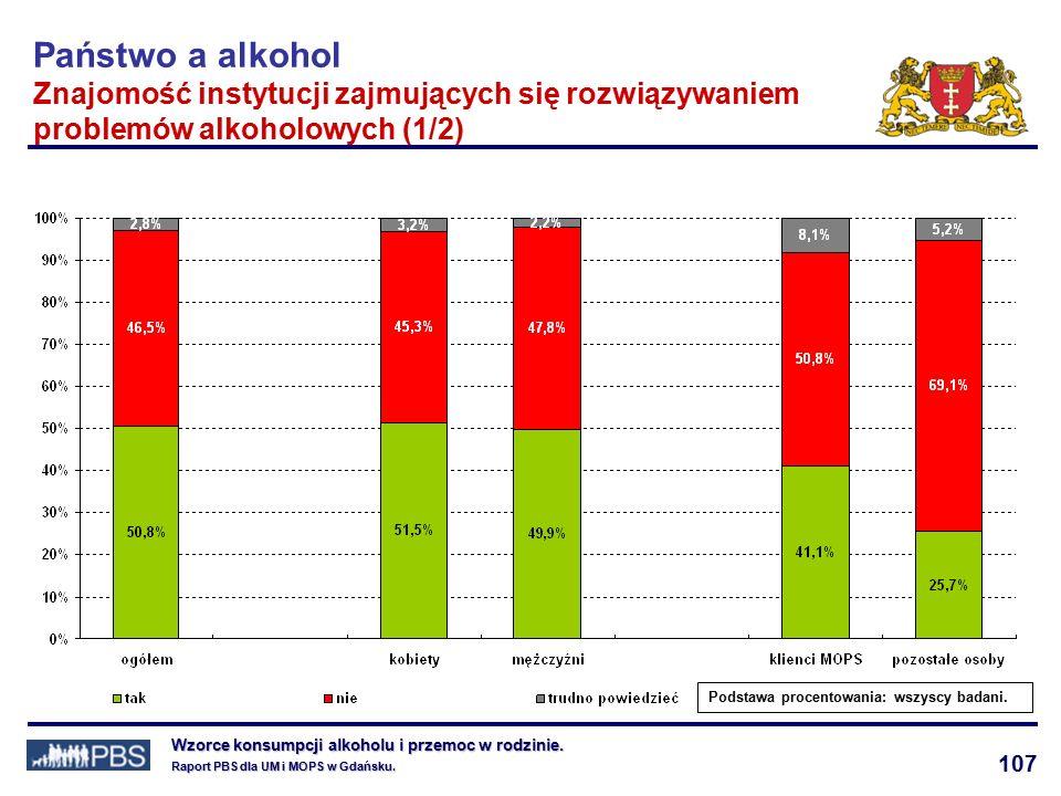 107 Wzorce konsumpcji alkoholu i przemoc w rodzinie.