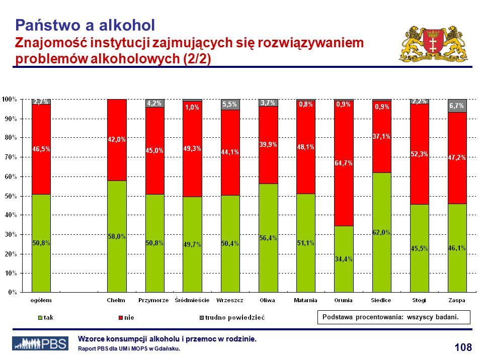 108 Wzorce konsumpcji alkoholu i przemoc w rodzinie.