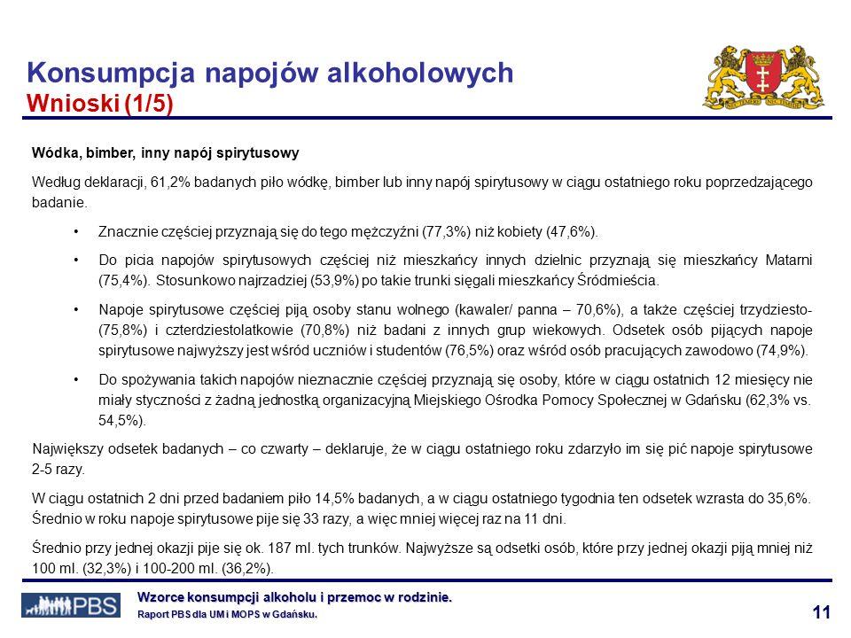 11 Wzorce konsumpcji alkoholu i przemoc w rodzinie.