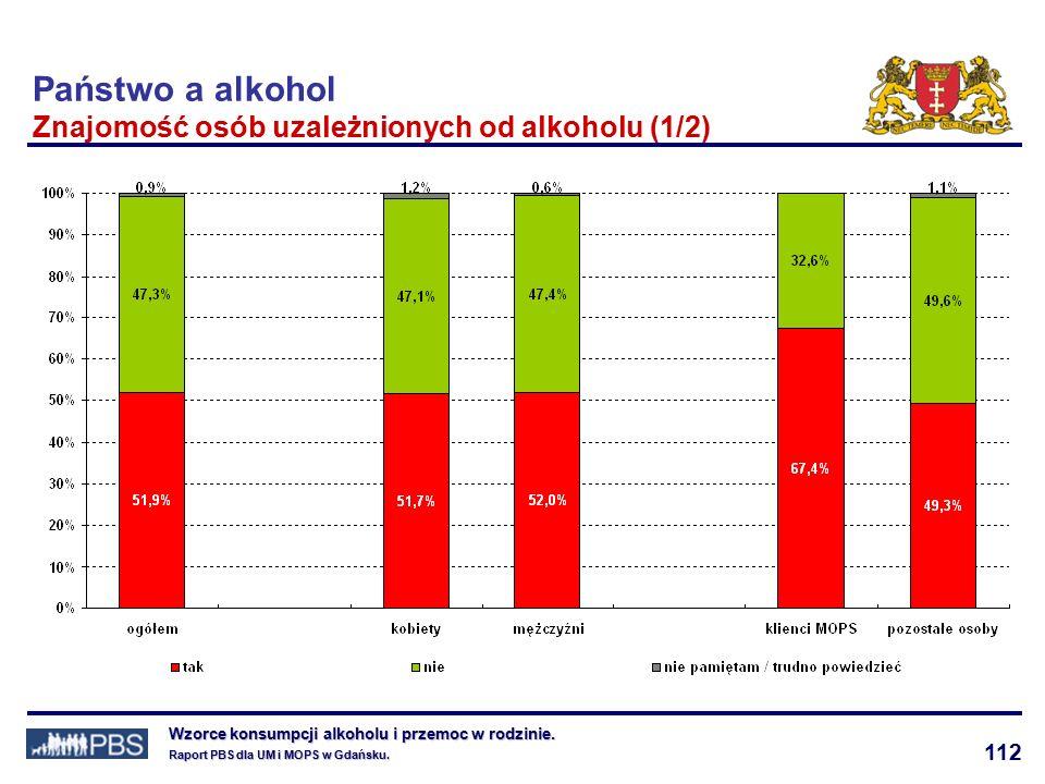 112 Wzorce konsumpcji alkoholu i przemoc w rodzinie.