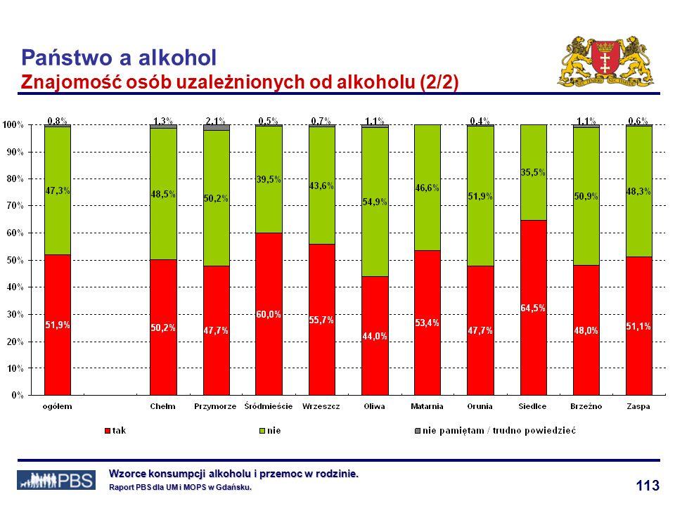 113 Wzorce konsumpcji alkoholu i przemoc w rodzinie.