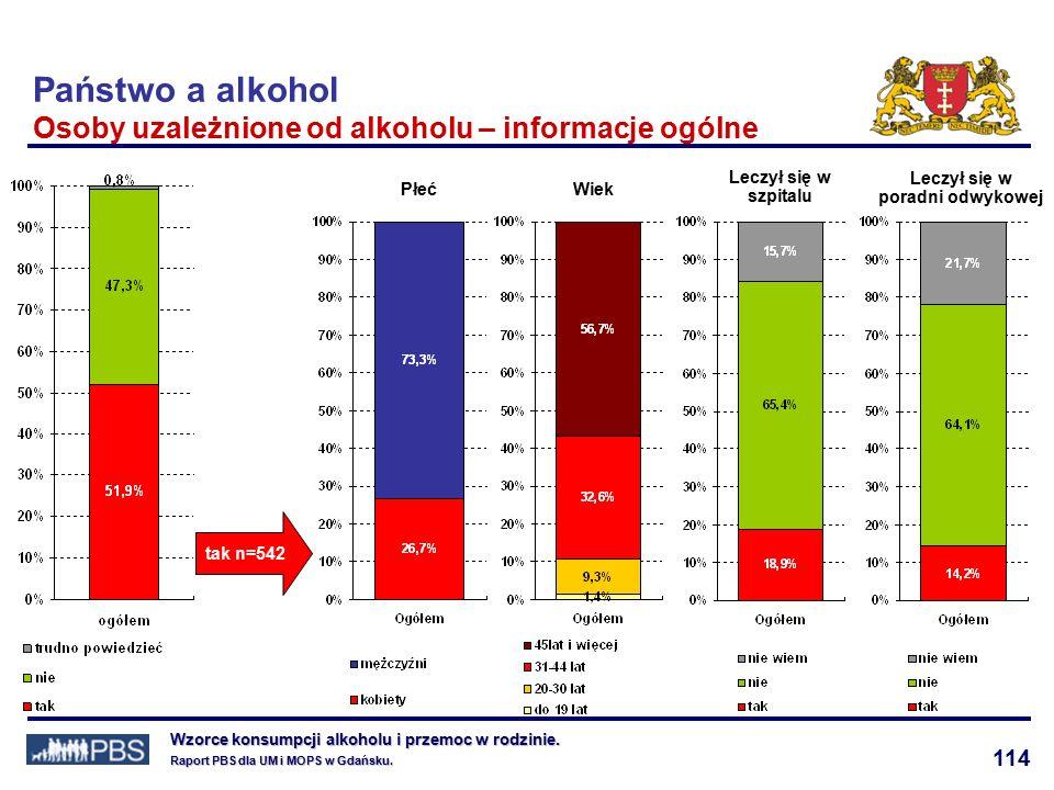 114 Wzorce konsumpcji alkoholu i przemoc w rodzinie.