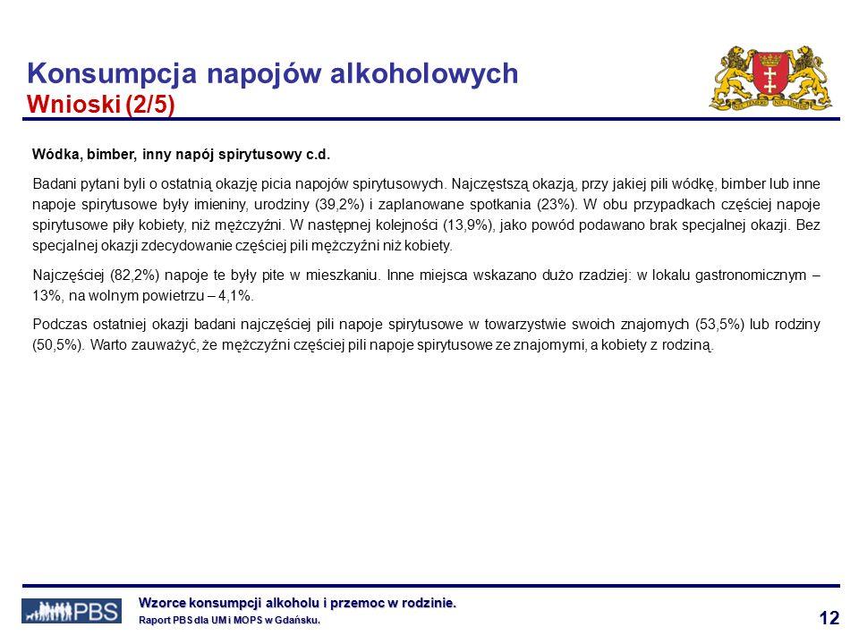 12 Wzorce konsumpcji alkoholu i przemoc w rodzinie.